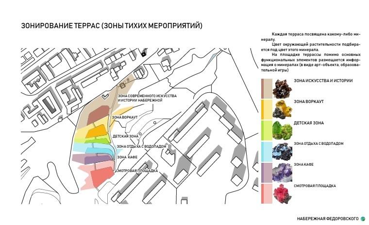 В память о великом ученом. В Нижнем Новгороде может появиться Набережная минералов 2