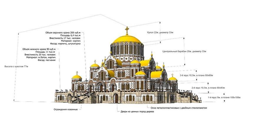 Под Екатеринбургом хотят построить самый большой в мире христианский храм 1