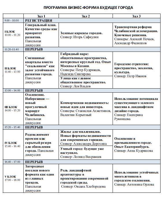 Редевелопмент, генплан, озеленение – сформирована программа форума «Будущее города» 3