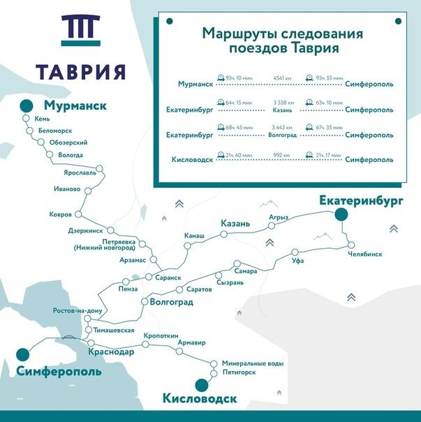 В Крым без пересадок. Поезда до Симферополя будут с апреля ездить через Нижний Новгород  1