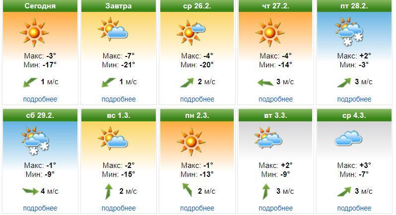 Какие перепады погоды ждут Красноярск в последнюю неделю февраля   1