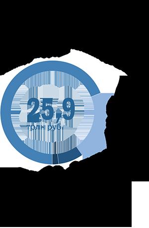 ГОСУДАРСТВЕННО-ЧАСТНОЕ ПАРТНЕРСТВО: инвестиции в настоящее - Деловой квартал 2