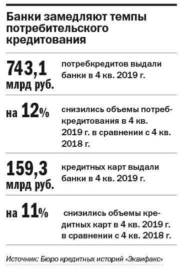 Ломбардный бизнес: гайки закручивают, спрос не снижается 3