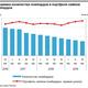 Ломбардный бизнес: гайки закручивают, спрос не снижается 2