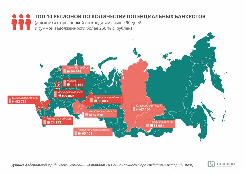 В Красноярске посчитали «финансовых зомби» 1