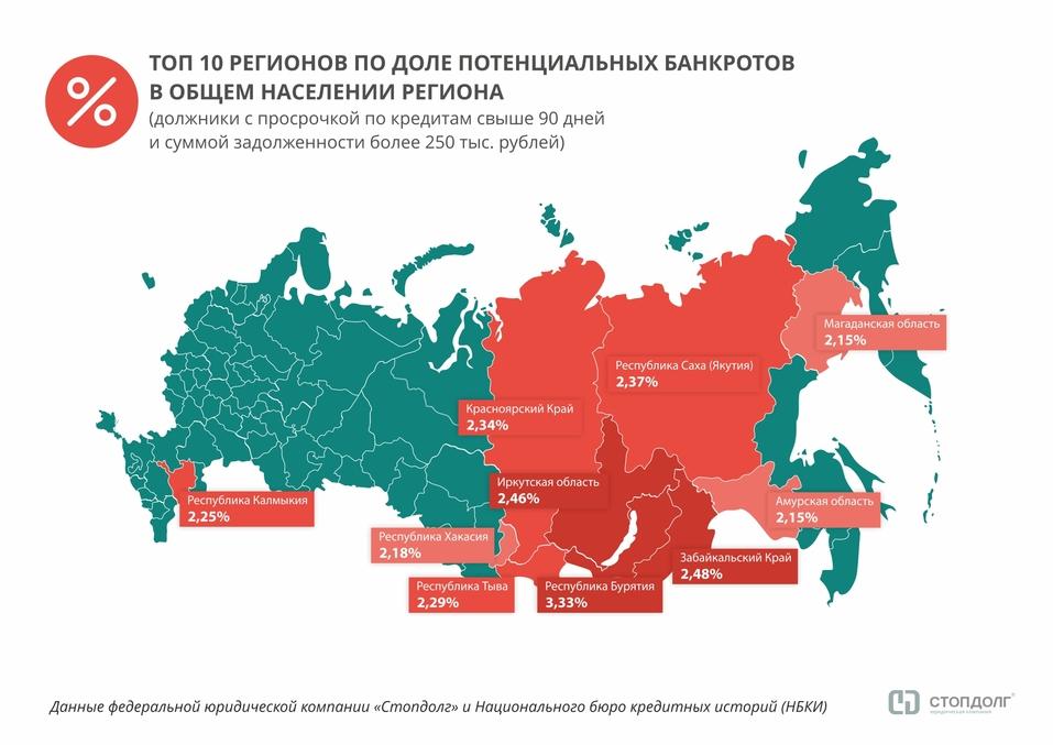 В Красноярске посчитали «финансовых зомби» 2