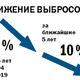 Красноярский алюминиевый завод выполняет глобальный план экологической модернизации 3