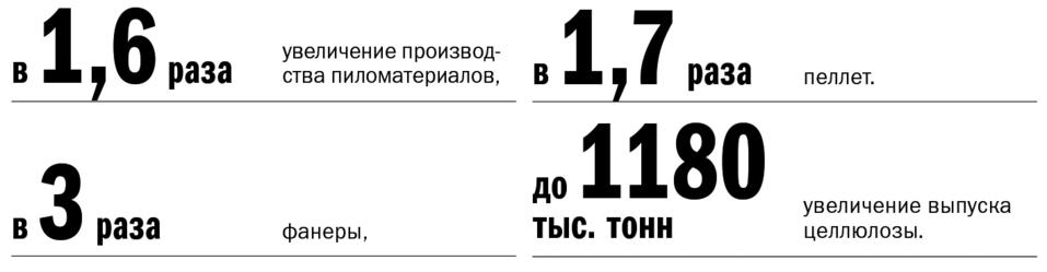 Экономика Красноярского края: место для шага вперед 6