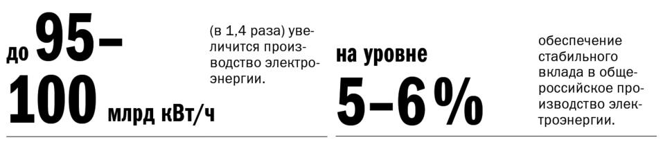 Экономика Красноярского края: место для шага вперед 8