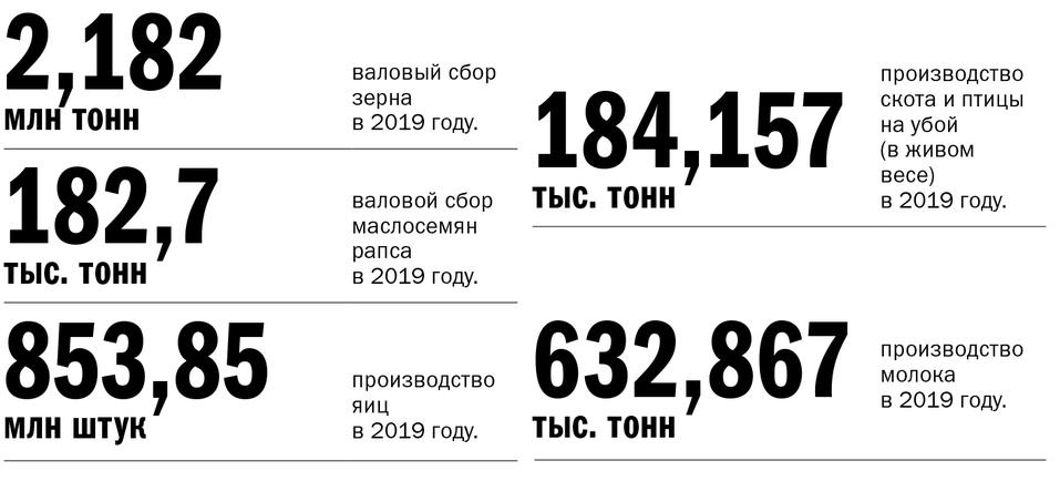 Экономика Красноярского края: место для шага вперед 9