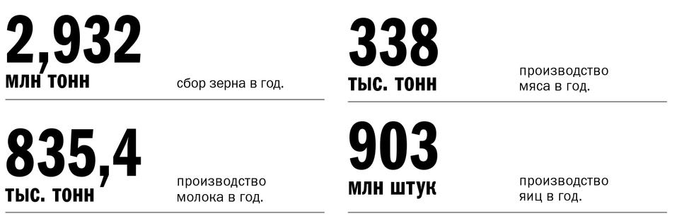 Экономика Красноярского края: место для шага вперед 10