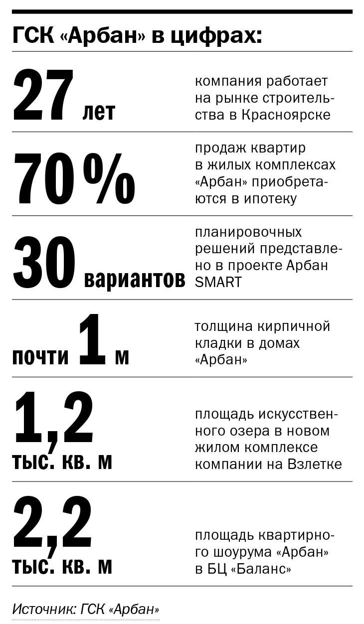 Василий Попов: Мы любим прыгать выше головы 1