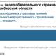 Рейтинг страховых компаний Новосибирской области
