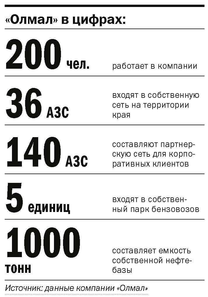 Михаил Кичайкин: Когда все меняется, важно не изменять себе 2