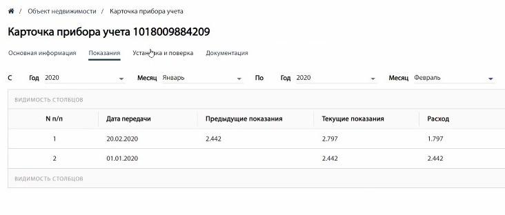 Нижегородская компания «ПРОМИС» разработала программное обеспечение для «умного дома» 4
