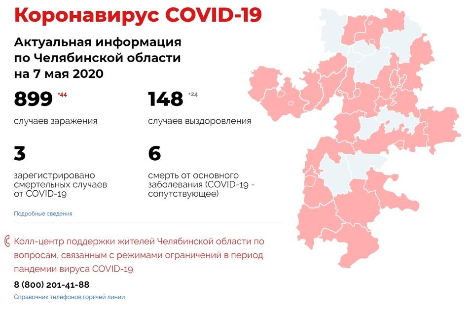 В Челябинской области новый случай летального исхода у пациента с COVID-19 1