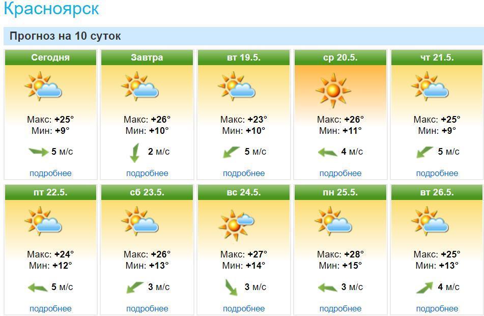 Красноярск ждет теплая погода на следующей неделе   1