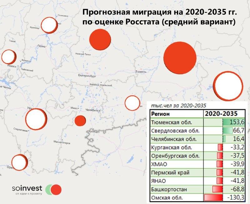 В ближайшие 15 лет в Челябинской области  ожидается миграционный прирост в 16 тыс. человек 1