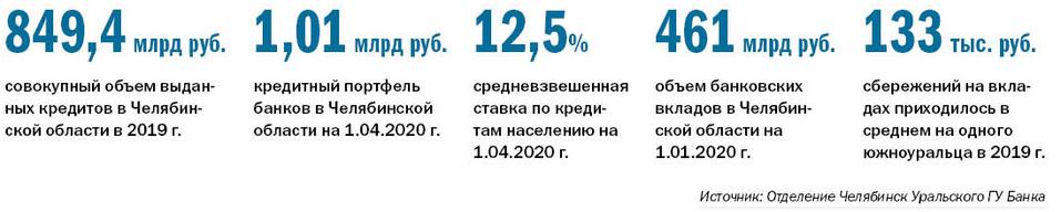 РЕЙТИНГ БАНКОВ - Деловой квартал 1