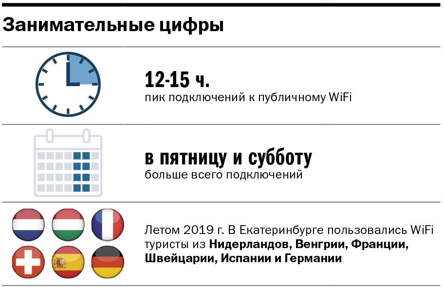 Инфографика: занимательные цифры