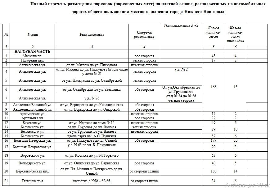 В списке — более 100 улиц. Рассказываем, где в Нижнем Новгороде появятся платные парковки 1