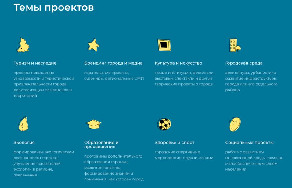 На подарки к 300-летию Екатеринбурга будут собирать деньги с помощью краудфандинга  1