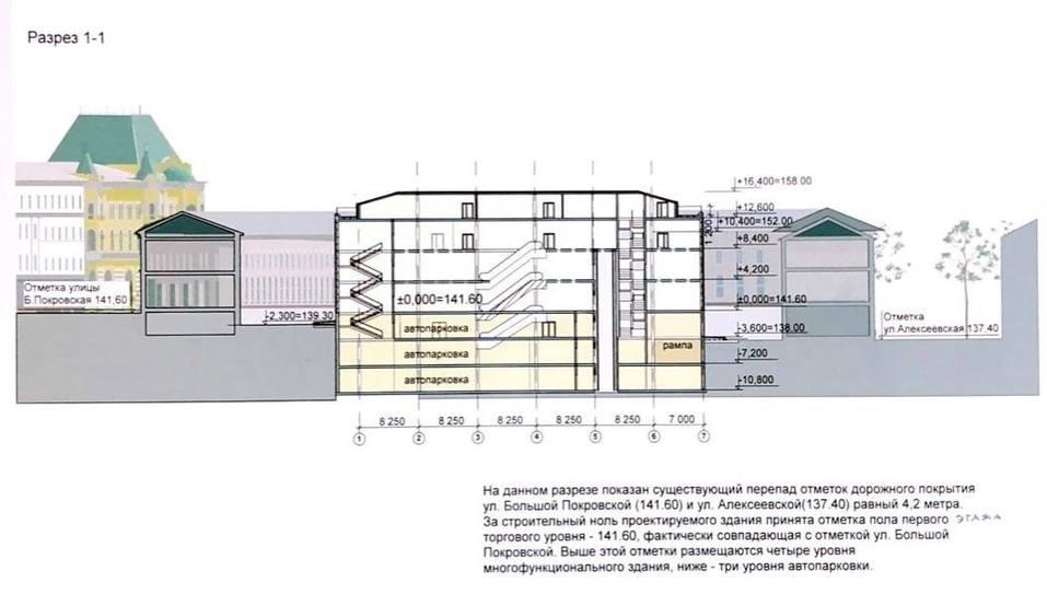 Опубликован проект торгового центра на месте Мытного рынка 3