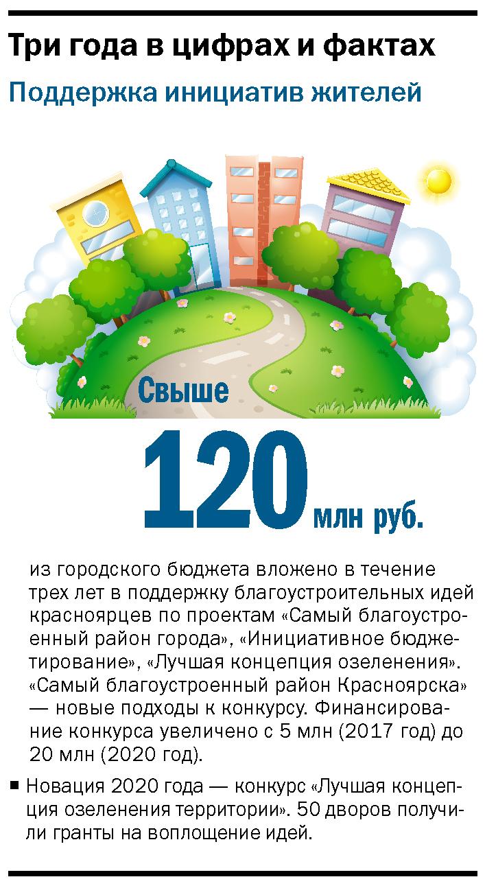 Сергей Еремин: Красноярск станет городом–парком 3