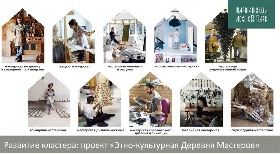 Концепция деревни мастеров
