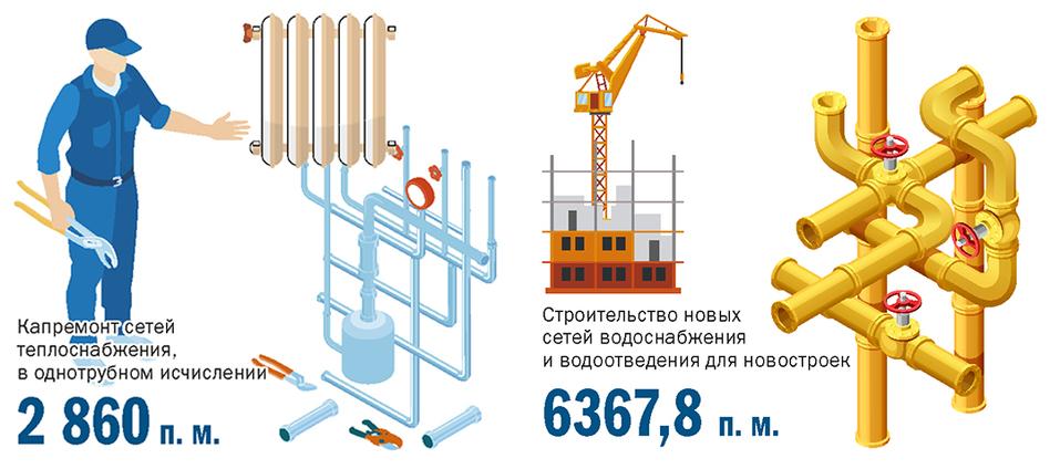 Олег Гончеров, «КрасКом»: Вода придет без перебоев 2
