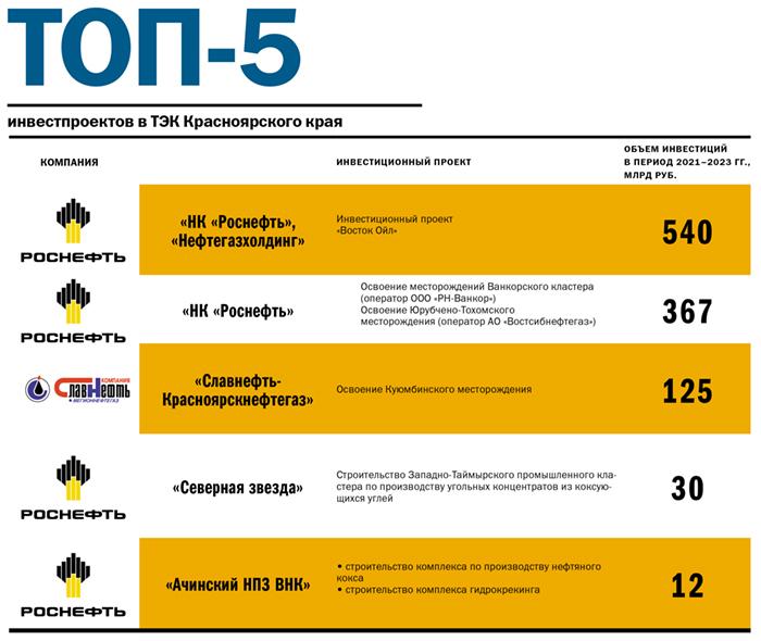Евгений Афанасьев: критерий один — выполнить в полном объеме 3