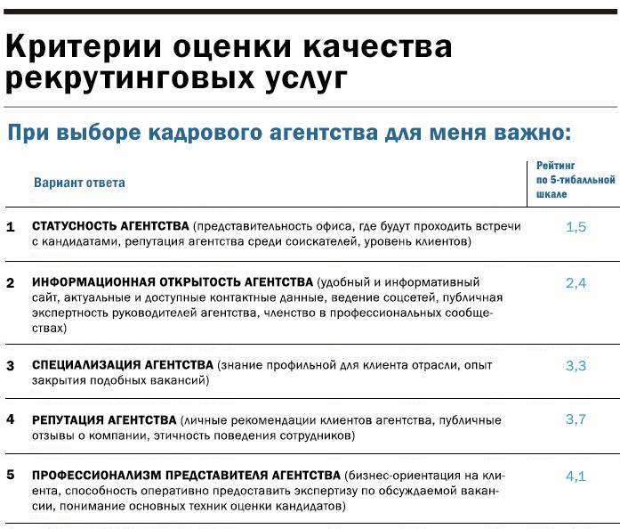 Инфографика: Исследование АРАУ