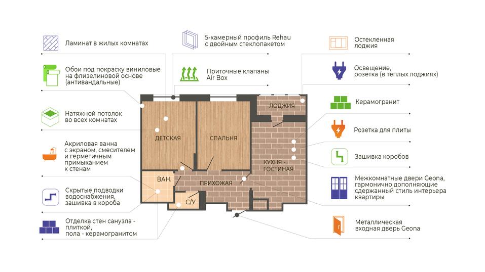 Каким будет первый проект девелопера «Столица Нижний» в Сормовском районе? 2