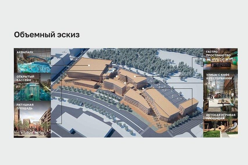 «Новая Кировка»: каким будет аквапарк Олега Колесникова на северо-западе Челябинска 2