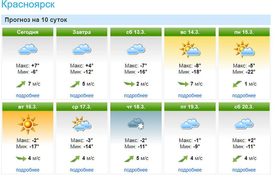 Красноярску пообещали аномально теплый март   1