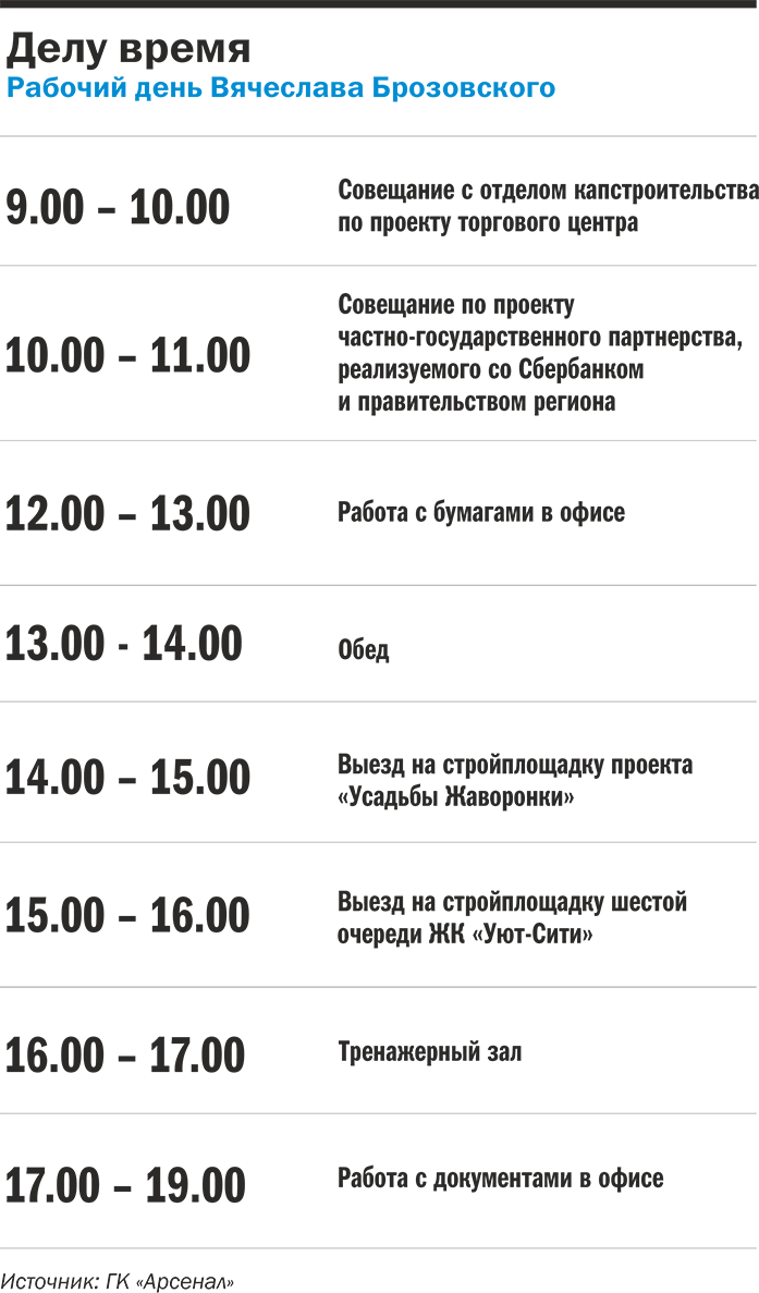 Вячеслав Брозовский: Испачкать руки три раза в день, построить «одноэтажную Россию»  1