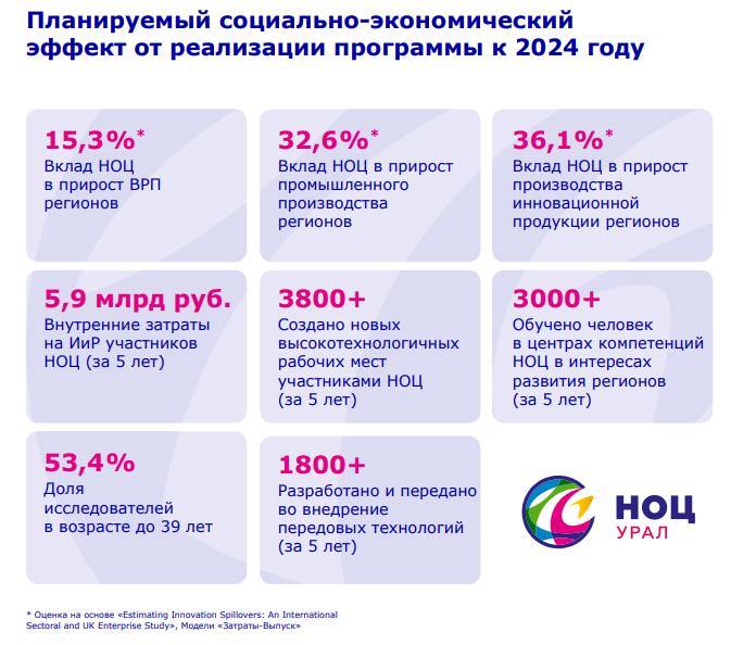 Виктор Кокшаров: «По количеству бюджетных мест мы уже обошли МГУ» 3