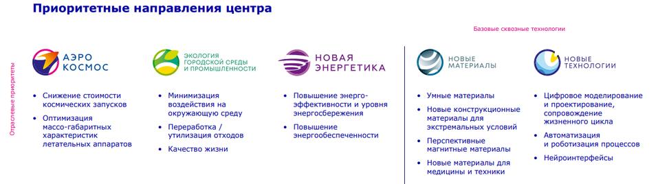 Виктор Кокшаров: «По количеству бюджетных мест мы уже обошли МГУ» 2