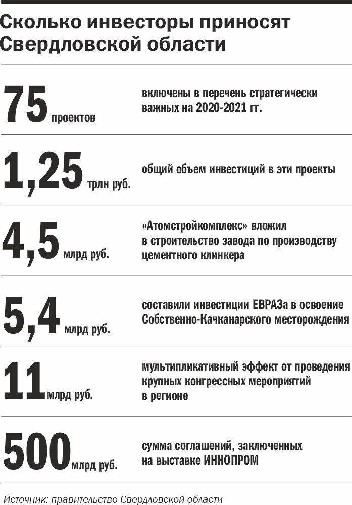 Инфографика