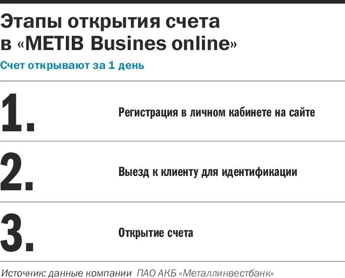 «Простые тарифы и индивидуальное обслуживание при соблюдении цифровых стандартов» 1