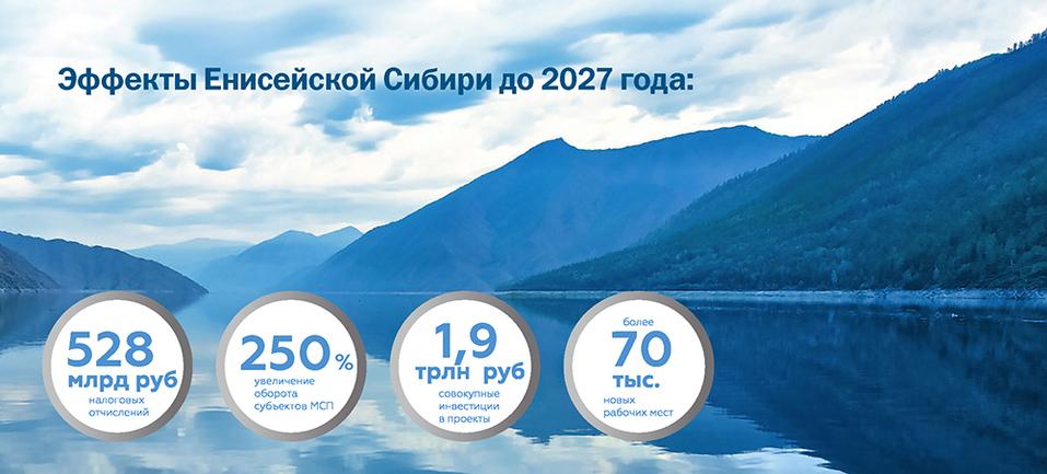 Енисейская Сибирь наращивает потенциал 19