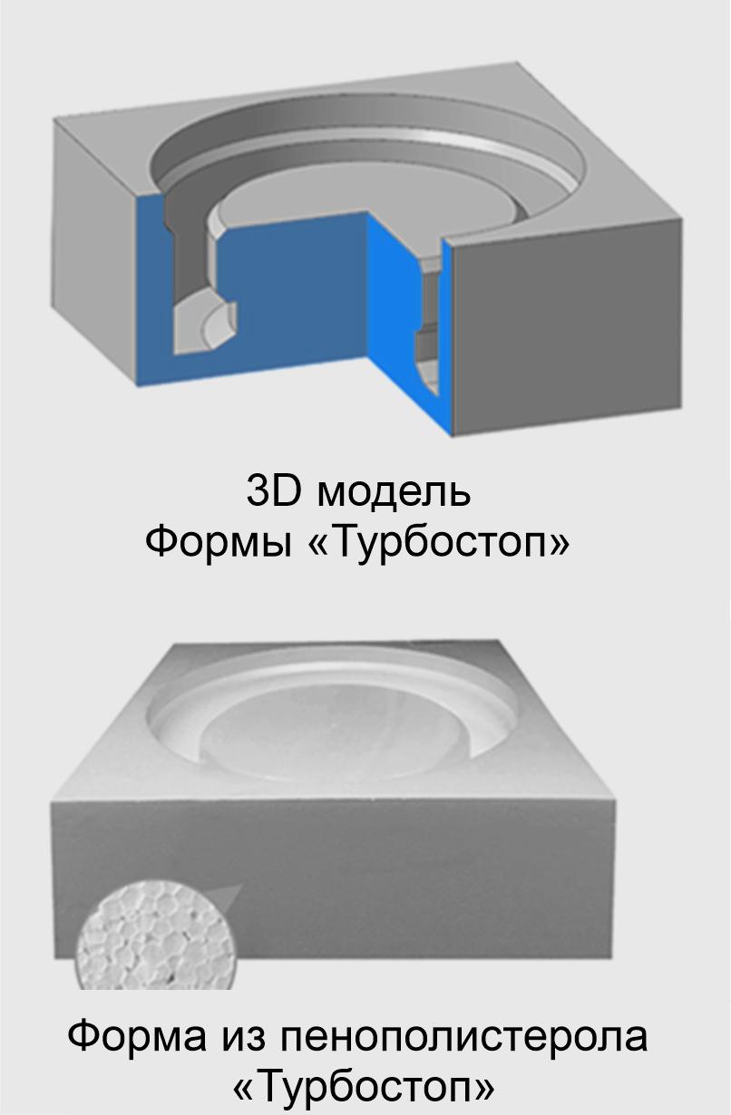 По сложному фасону: как модели из пенопласта работают на промышленность?  2