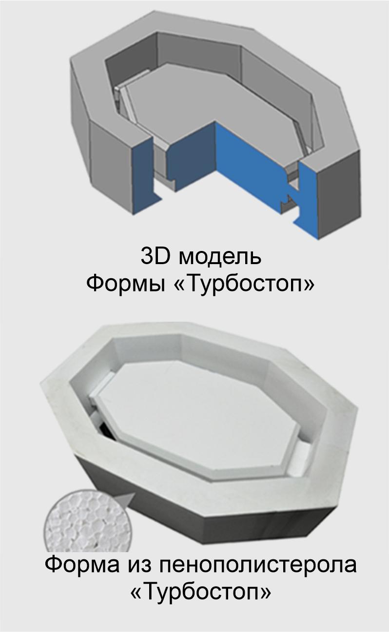 По сложному фасону: как модели из пенопласта работают на промышленность?  3
