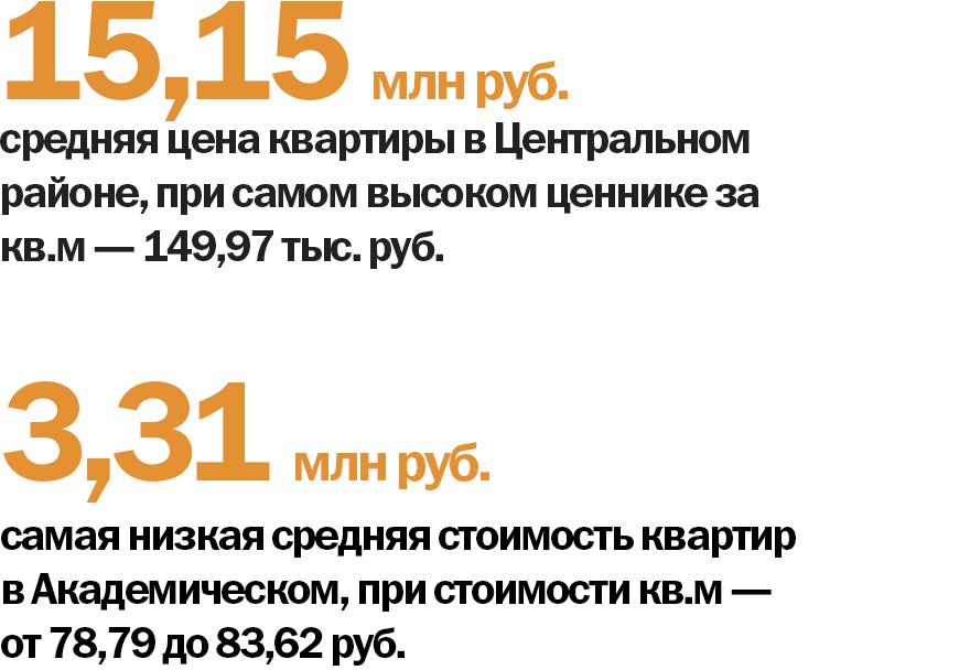 Где в Екатеринбурге жить хорошо? | Деловой квартал DK.RU 12