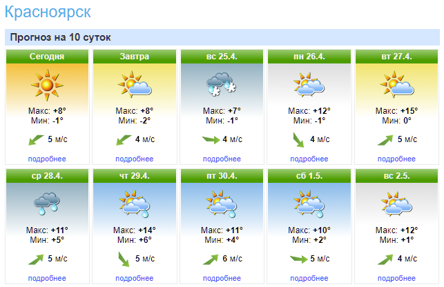 Красноярск ожидает потепление на выходных    1