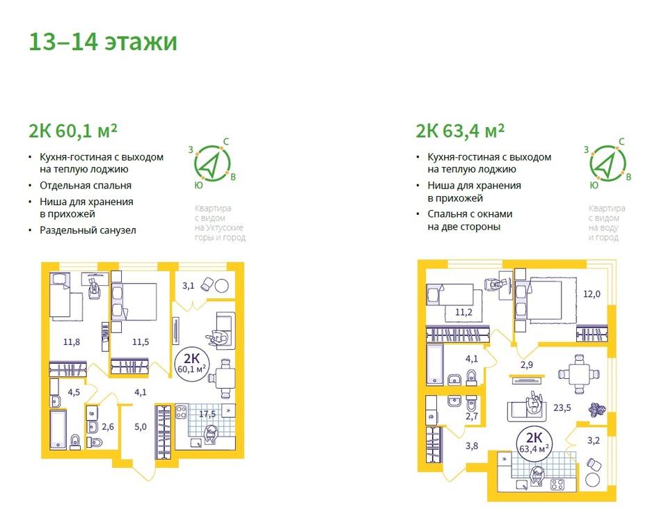 Парящие террасы и досуг на любой выбор: каким будет новый квартал на берегу Исети  9