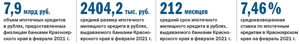 Рейтинг «ДК»: лидеры банковского рынка. Итоги 2020 года 9