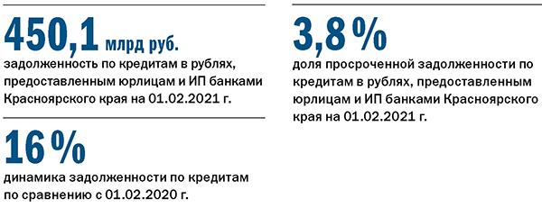 Рейтинг «ДК»: лидеры банковского рынка. Итоги 2020 года 15