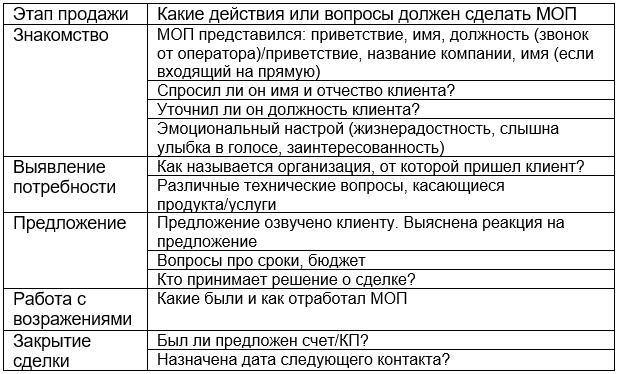 """Елена Пясковская: «Любой инструмент теряет эффективность, если его не """"наточить""""».  1"""