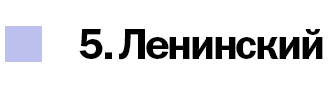 Где в Екатеринбурге жить хорошо? | Деловой квартал DK.RU 7